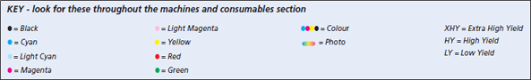 Key for ordering printing consumables