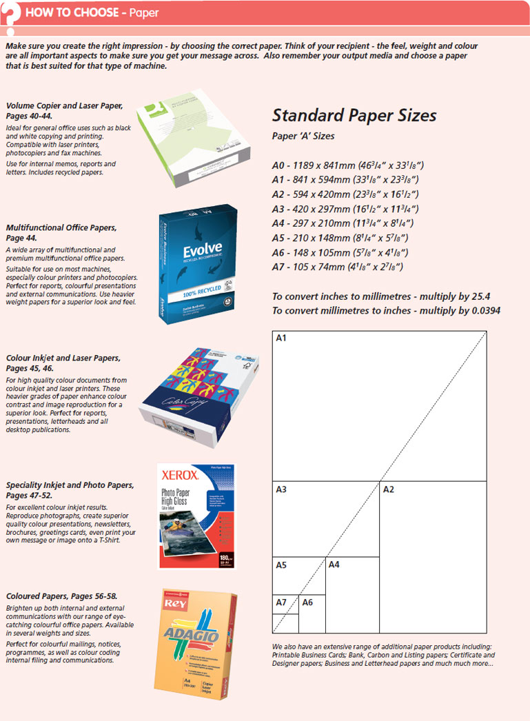 How to choose paper supplies buying guide